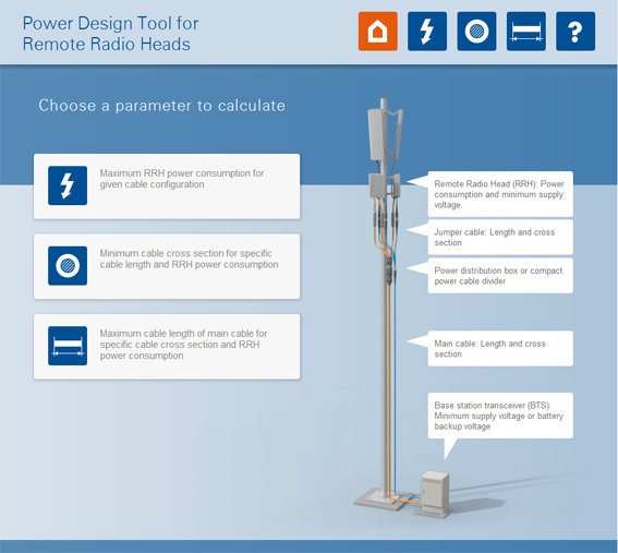 Power Design Tool für Remote Radio Head Installationen
