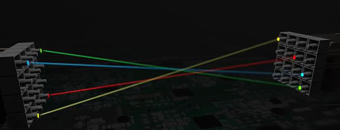 All Optical Switching – How it works